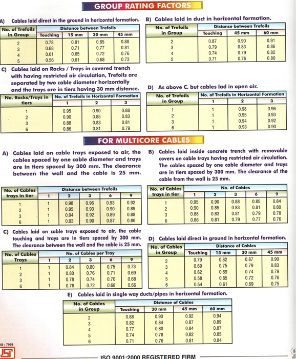 Product Range   Vishal Cables Pvt. LTD.
